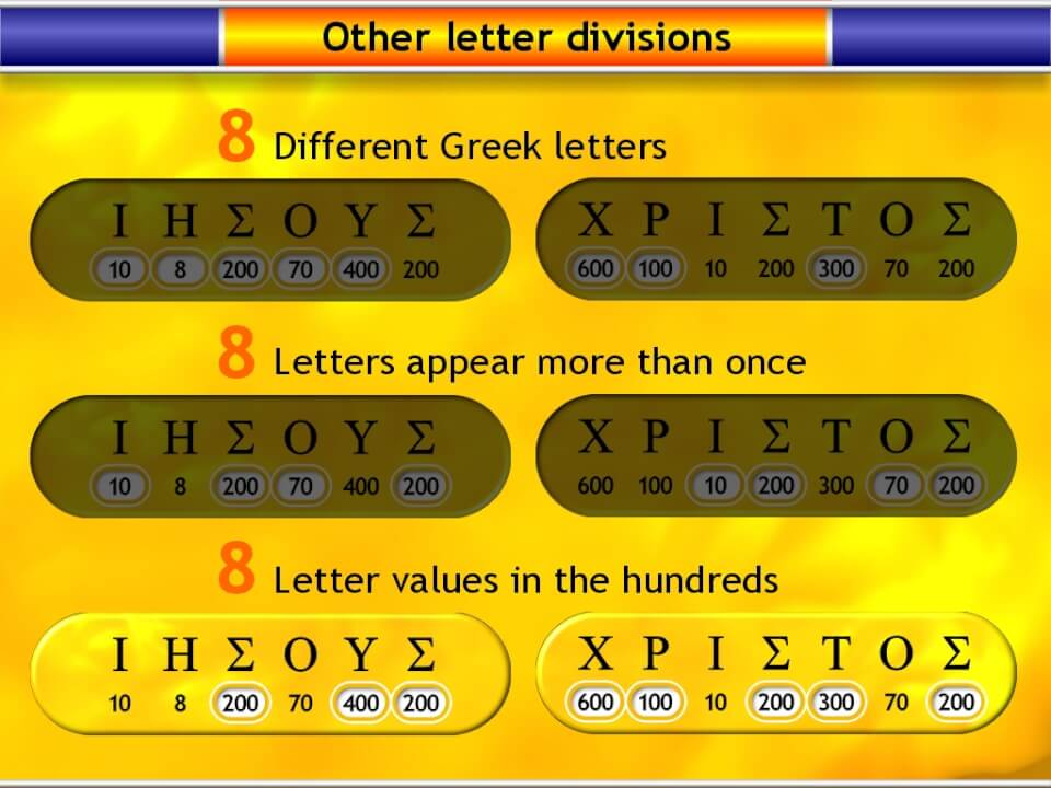 Other letter divisions in Jesus Christ