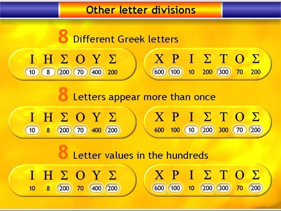 Other letter divisions of eight in Jesus Christ