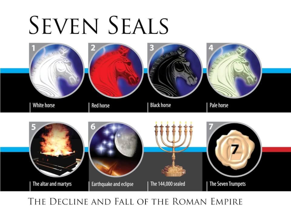The Seven Seals visions