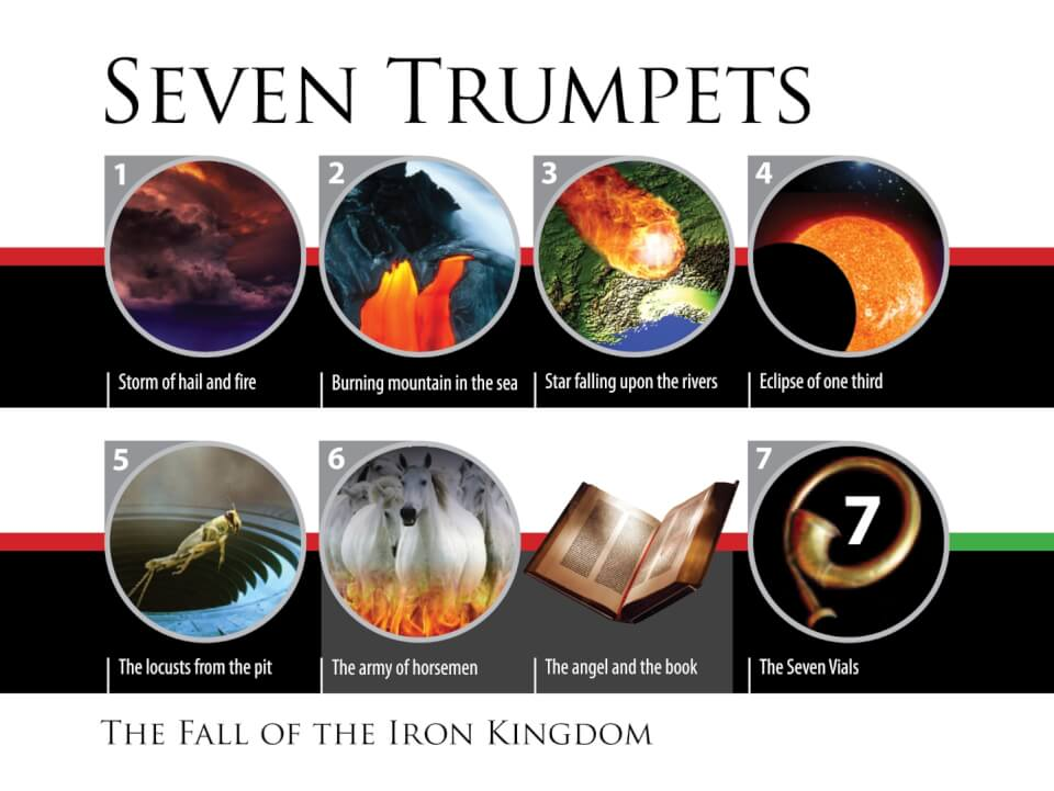 The Seven Trumpet visions